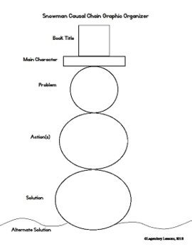 Narrative Essay Graphic Organizer Writings and Essays