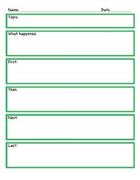 How to Common Core Graphic Organizer - Informative Writing