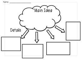 Essay graphic informative organizer